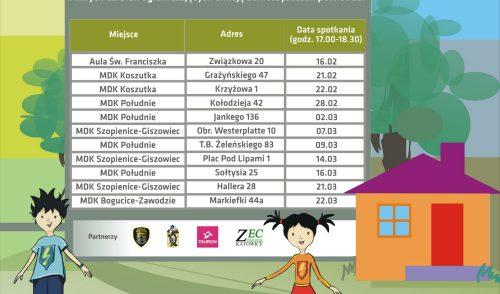 Jak odpowiedzialnie ogrzać mieszkanie? Cykl spotkań z mieszkańcami Katowic